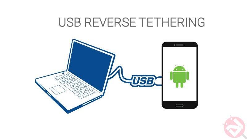 reverse tethering