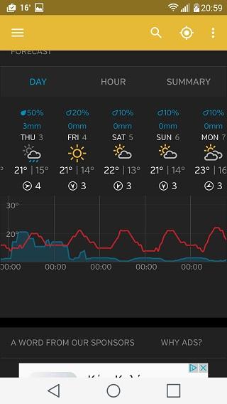 Weather Underground details