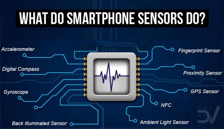 Smartphone Sensors - Understanding Smartphone - Droid Views