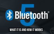 Bluetooth - How it Works - Droid Views