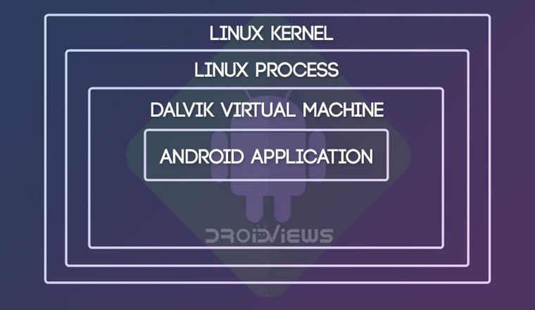 VM Tweak to free space Android