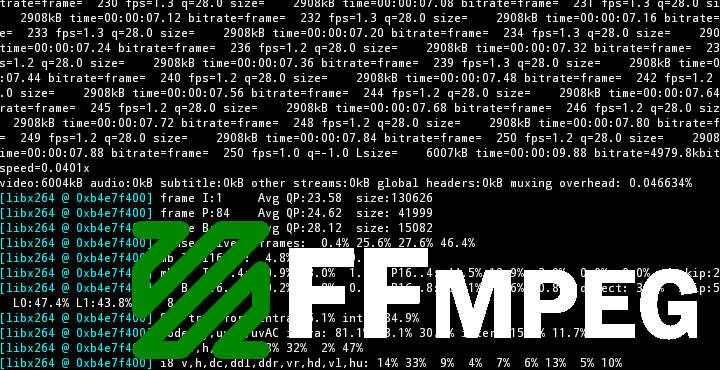 How to Convert Media Files Using FFmpeg and Termux | DroidViews