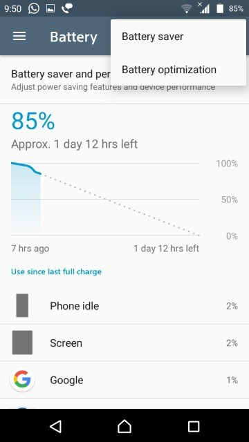 How To Whitelist An App From Android's Battery Optimization And When