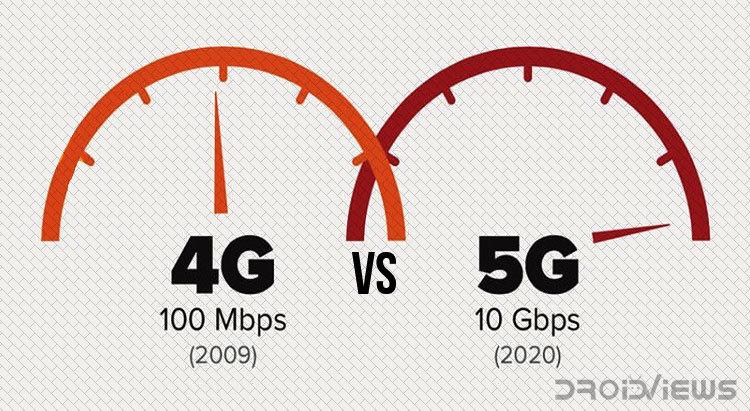 4G vs 5G Networks