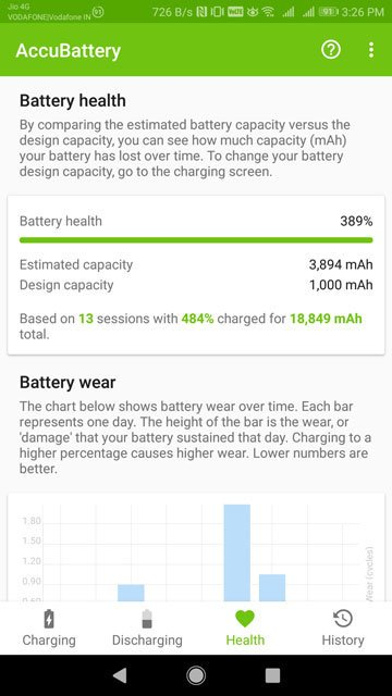 How To Monitor Battery Health On Android