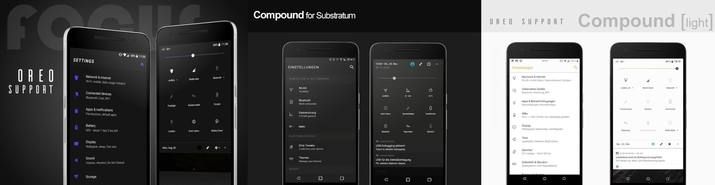 10 Best Substratum Themes Focus Compound