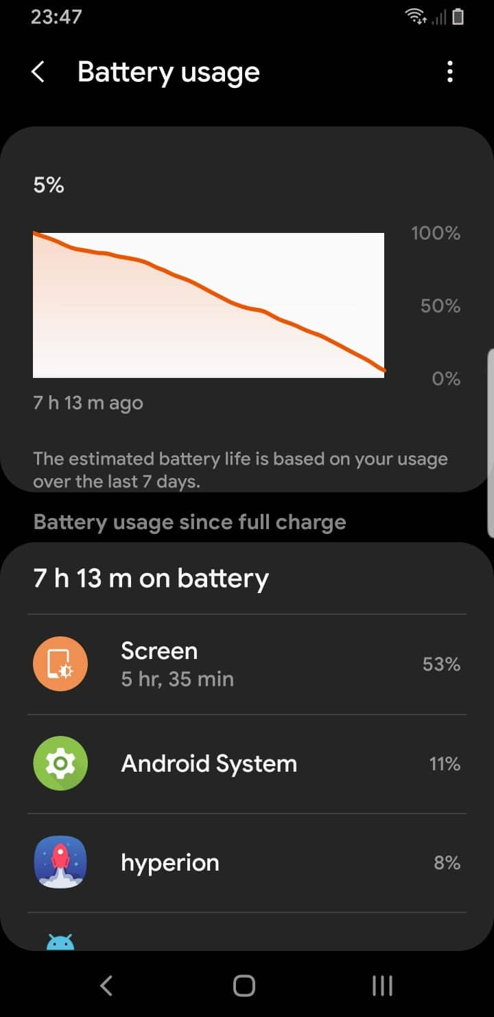 One UI Review Battery Usage