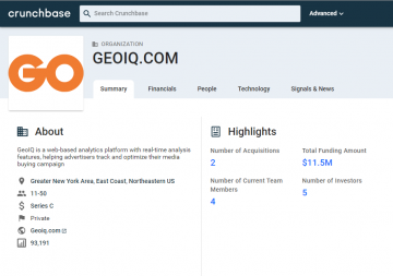 GeoIQ profile on Crunchbase