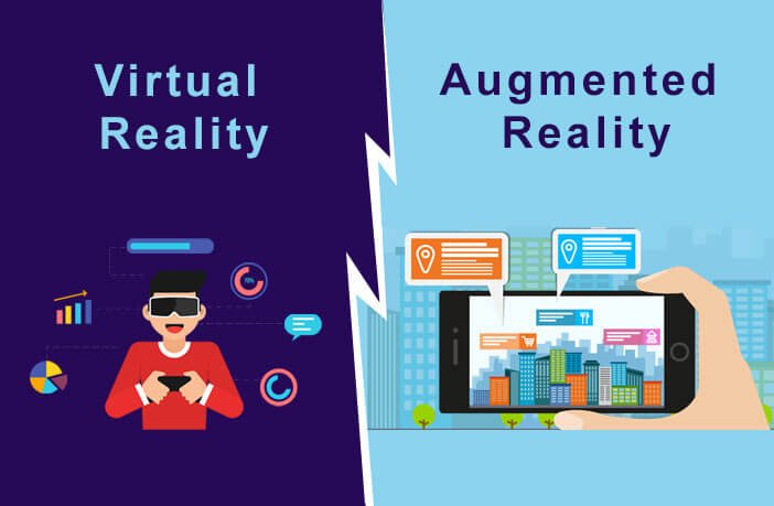 AR and VR for Android